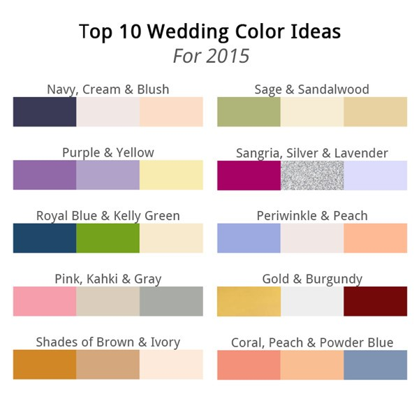 Top wedding color combinations for 2015 georgetown event for Wedding color scheme ideas